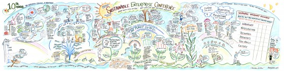 2015 Graphic Recording - Christine Walker, See Shape